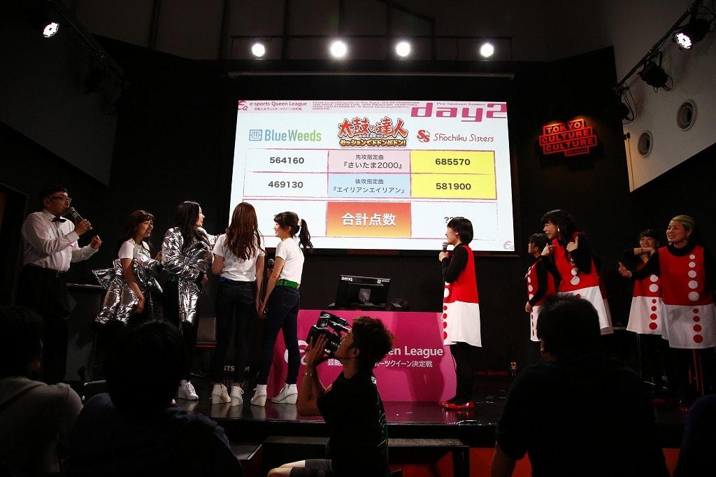 勝負は両者とも得点を上回ったShochiku Sistersの勝利
